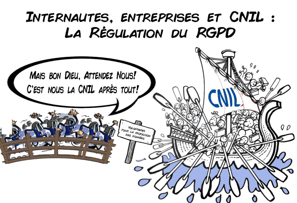RGPD & CNIL - Données personnelles & obligations réglementaires - Sanctions et Conformité